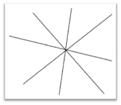 Changes In Leadership Styles - The Wheel-less Spokes